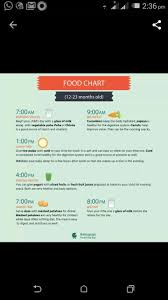 Diet Chart For 1 Yr Two Month Old Baby Boy Having 4 Teeth Only
