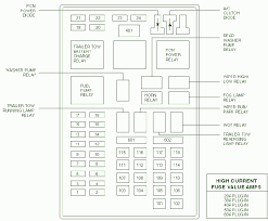 lincolncar wiring diagram page 7 1997 lincoln navigator main fuse box diagram
