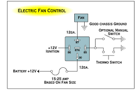 how to use relays in your wiring projects when wiring an electric fan make sure the positive ignition lead is one that turns off when the starter is engaged you can use a thermostat housing that