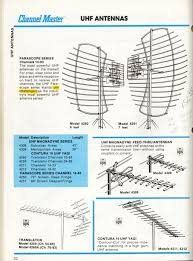 channel master rotor wiring diagram solidfonts antenna rotor wiring diagram