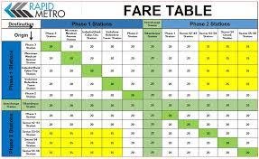 Metro Fare Chart Faq Rapid Metro Know More About Rapid Metro Gurgaon