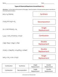 Dab Copy And Paste Types Of Chemical Reactions Cut And Paste For Review Or Assessment
