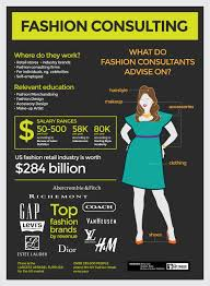 how to become a fashion consultant theartcareerproject com however the right mix of passion skills and personality it can be a great choice here is an infographic on the fashion consulting career