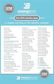 Spirulina And Chlorella Algae Nutrition Facts Energybits