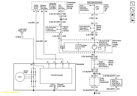 2002 gmc envoy headlight relay new 2006 gmc yukon wiring diagram 2002 gmc envoy headlight relay new 2006 gmc yukon wiring diagram inside 03 trailblazer all philteg