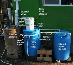 Homemade Water Filter System Slow Sand Picture Without Charcoal
