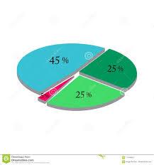Pie Chart Vector Stock Vector Illustration Of Illustration