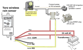 tips intermatic pool timer wiring diagram stunning floralfrocks how to wire intermatic transformer at Intermatic Px300 Wiring Diagram