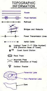 How Read An Air Map