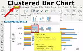 How To Insert A Bar Chart In Excel Clustered Bar Chart In Excel How To Create Clustered Bar