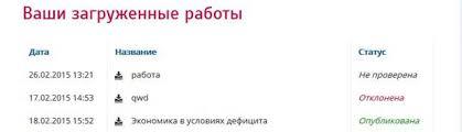 Работа с системой Публикация дипломных работ УрГЭУ  4