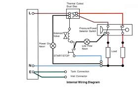 wiring diagram for bathroom fan light save old fashioned broan 5 Wire to 4 Wire Ceiling Fan Pull wiring diagram for bathroom fan light save old fashioned broan exhaust fans wiring diagram sketch electrical