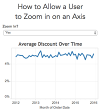 Tableau Tip Tuesday How To Allow A User To Zoom In On An Axis