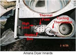 amana dryer door switch wiring diagram wiring diagrams and amana sd queen dryer repair manual