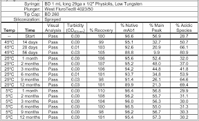 Insulin Sliding Scale Dose Chart Humalog 35 Experienced Low Dose Sliding Scale