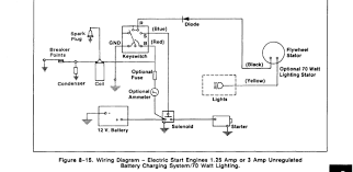 kohler generator wiring diagram solidfonts kohler generator wiring diagram automotive diagrams