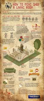 infographic feng shui. How To Feng Shui A Living Room Infographic F