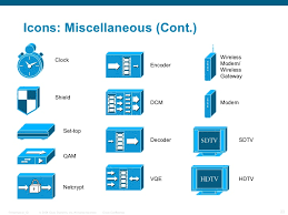 showing post media for cisco wireless symbol com cisco wireless symbol cisco network icon library