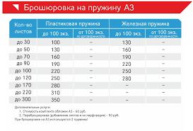 Купить диплом слесаря по ремонту подвижного состава Москва Купить диплом слесаря по ремонту подвижного состава