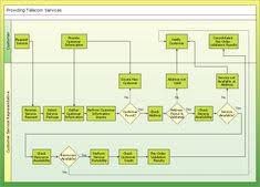16 Best Sample Flow Charts Images Sample Flow Chart