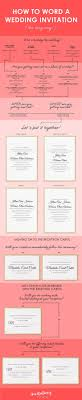 best ideas about making wedding invitations you ve probably thought about how you re going to word your wedding invitations
