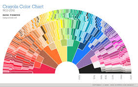 Shades Of Color Blue Chart The Crayola Color Wheel Has 19 Different Kinds Of Blue Vox