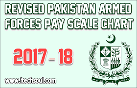 Army Income Chart Revised Pakistan Armed Forces Pay Scale Chart 2017 Itechsoul