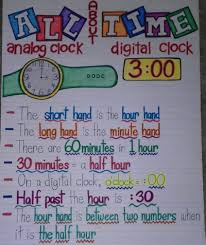 22 Awesome First Grade Anchor Charts That We Cant Wait To