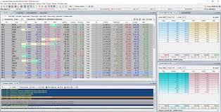 Scs Psx Pakistan Stock Exchange Brokerage Online