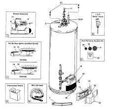 water heater wiring diagram dual element new ao smith water heater water heater wiring diagram dual element new ao smith water heater thermostat wiring diagram gallery