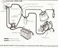 wiring diagram ballast resistor ignition coil wiring diagram wiring up a ballast resistor source how automotive electrical systems work
