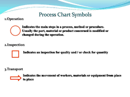 process flow chart symbols flow process chart