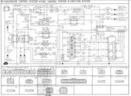 hvac wiring diagrams troubleshooting wiring diagram and 5 ton central air conditioner 60000 btu ac system