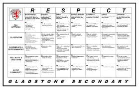 code of conduct code of ethics and honesty code of conduct rubric bw jpg