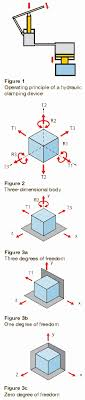 fluid power tips 1 1 a simple hydraulic clamping mechanism figure 1