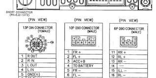 1997 ford f150 wiring diagram boulderrail org 96 Honda Civic Stereo Wiring Diagram 96 honda civic radio wiring diagram 1996 honda civic stereo wiring diagram