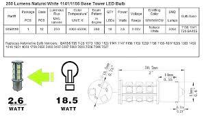 Light Bulbs Comparison Charts Mceachern Co