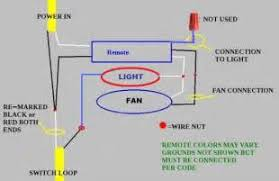 wiring diagram hunter ceiling fan remote wiring similiar hunter fan remote control wiring diagram keywords on wiring diagram hunter ceiling fan remote