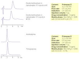 Zantac Prescription Pediatric Zantac Dosing Chart