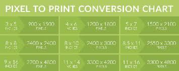 Pixels To Dpi Conversion Chart Blog Inchestopixels