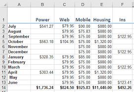 Saving An Excel Chart As A Template Office Watch
