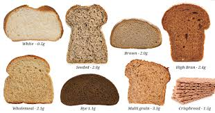 How Many Calories In A Slice Of Whole Grain Bread How Many