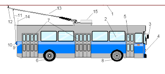 chausson myn transport blog  at Yamaha Yz9 Wiring Diagram