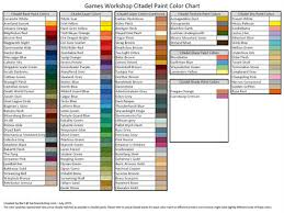 Games Workshop Paint Chart Citadel Dry Etherium Blue Games Workshop Paint Brand New