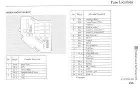 2006 honda accord wiring diagram efcaviation com 2006 honda accord fuse cigarette lighter at 2006 Honda Accord Fuse Box Diagram