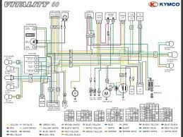 cdi wiring diagram atv images wiring diagram together jonway scooter wiring diagram in