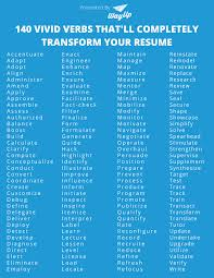 Free Download 140 Vivid Verbs To Make Your Resume Stand Out