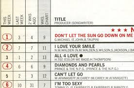 Sun Up Sun Down Chart Rewinding The Charts In 1992 George Michael Elton John