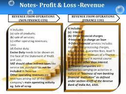 Schedule Iii Of Companies Act 2013 India