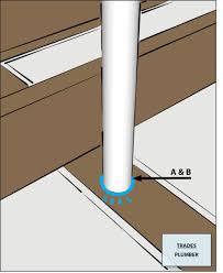 air sealing plumbing and piping